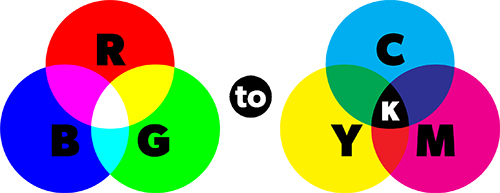 RGB to CMYK Color Conversion